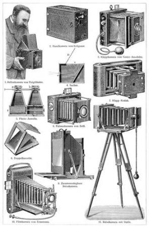Photographische Apparate III. Source: http://www.zeno.org/Meyers-1905/I/Wm15824c